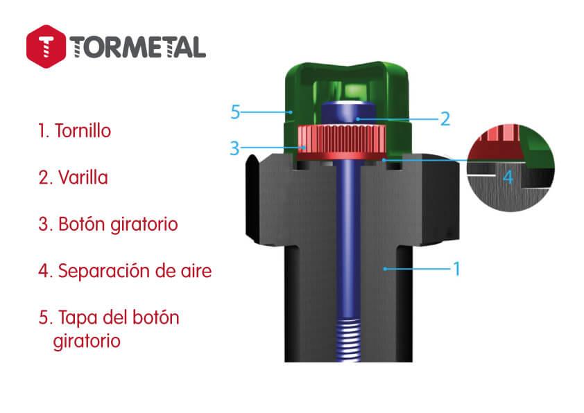 Partes de un Smartbolt Tormetal